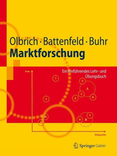 Marktforschung | Olbrich / Battenfeld / Buhr, 2012 | Buch (Cover)