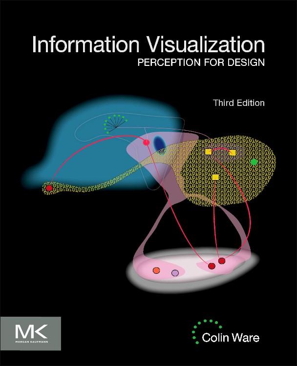 Abbildung von Ware   Information Visualization   2012