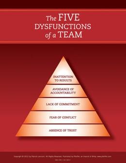 Abbildung von Lencioni | The Five Dysfunctions of a Team | 2012