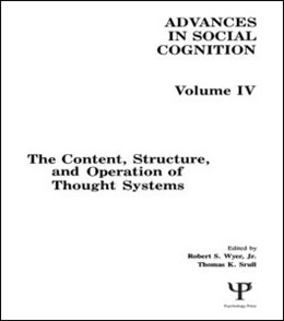 Abbildung von Wyer, Jr. / Srull | The Content, Structure, and Operation of Thought Systems | 1991 | Advances in Social Cognition, ...