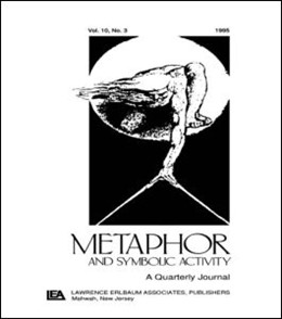 Abbildung von Johnson | Metaphor and Philosophy | 1996 | A Special Issue of metaphor an...