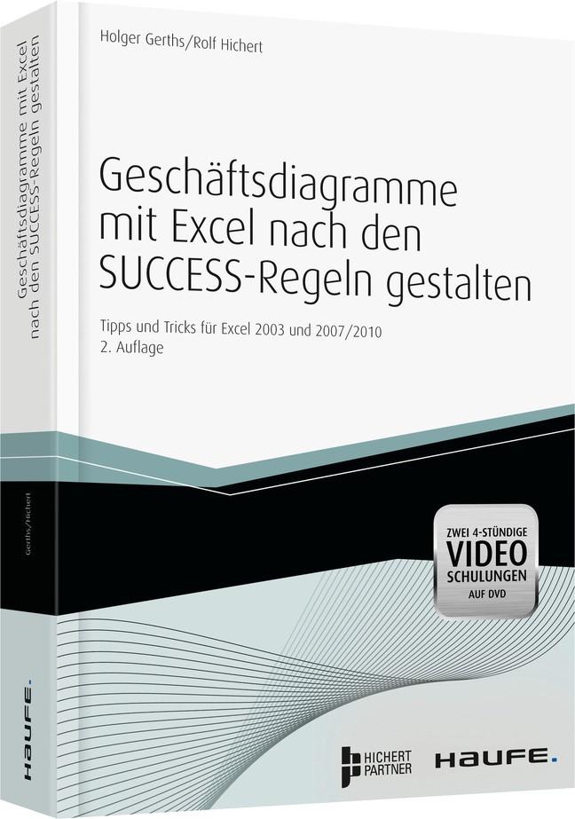 Abbildung von Gerths / Hichert | Geschäftsdiagramme mit Excel nach den SUCCESS-Regeln gestalten | 2. Auflage | 2013