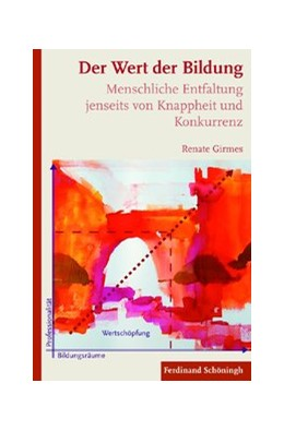 Abbildung von Girmes | Der Wert der Bildung | 2012 | Menschliche Entfaltung jenseit...