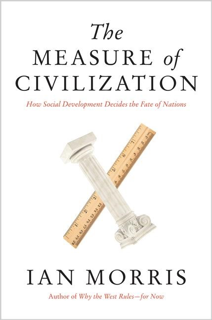 Abbildung von Morris | The Measure of Civilization | 2013