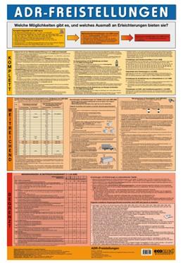 Abbildung von Wiederhold | Wandtafel ADR-Freistellungen | 7. Auflage 2013 | 2013