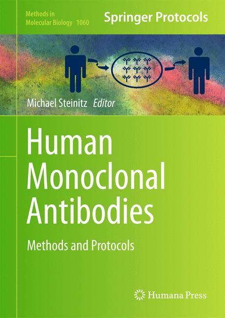 Abbildung von Steinitz | Human Monoclonal Antibodies | 2013