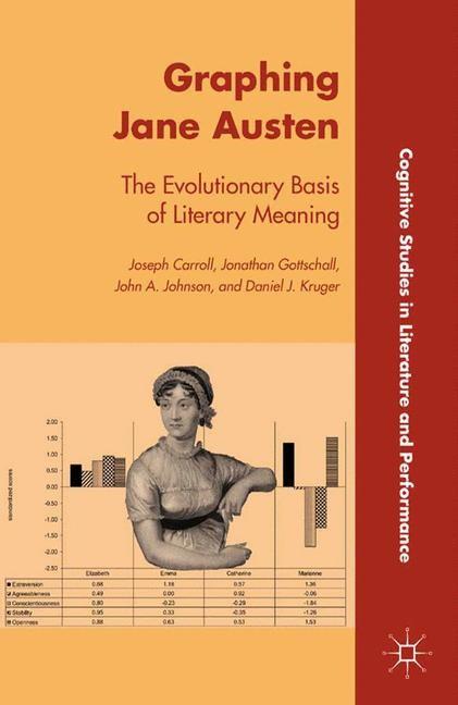 Abbildung von Carroll / Gottschall / Johnson   Graphing Jane Austen   1st ed. 2012   2012