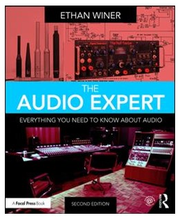 Abbildung von Winer | The Audio Expert | 2017 | Everything You Need to Know Ab...