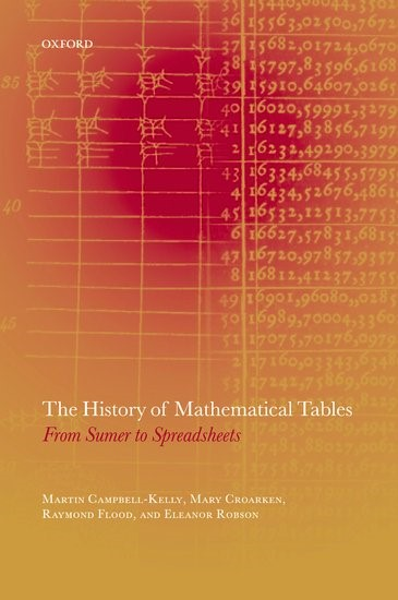 Abbildung von Campbell-Kelly / Croarken / Flood / Robson | The History of Mathematical Tables | 2003