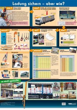 Abbildung von Schlobohm | Wandtafel Ladung sichern - aber wie? | 4. Auflage 2017 | 2017