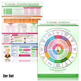 Abbildung von Cremer / Schumacher   [2er Set] - GFK-Navigator für Gewaltfreie Kommunikation + GFK-Navigator für Bedürfnisse   1. Auflage   2016   beck-shop.de