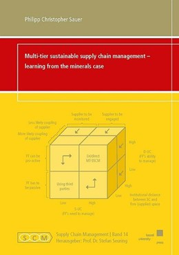 Abbildung von Sauer | Multi-tier sustainable supply chain management - learning from the minerals case | 2019