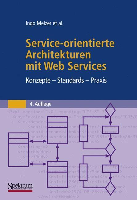 Abbildung von Melzer   Service-orientierte Architekturen mit Web Services   4. Aufl.   2010