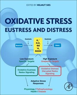 Abbildung von Sies   Oxidative Stress   2019   Eustress and Distress