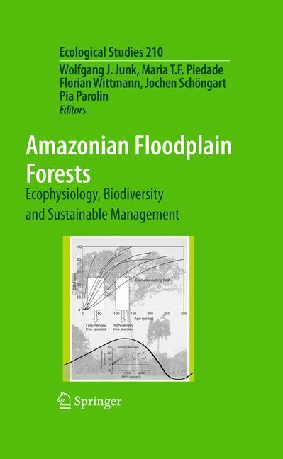Amazonian Floodplain Forests | Junk / Piedade / Wittmann / Schöngart / Parolin, 2010 | Buch (Cover)