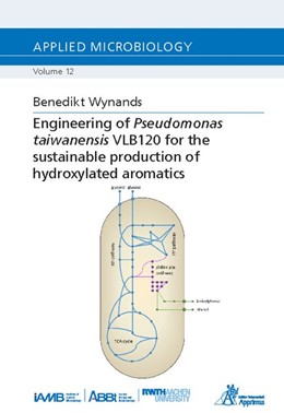 Abbildung von Wynands | Engineering of Pseudomonas taiwanensis VLB120 for the sustainable production of hydroxylated aromatics | 2019