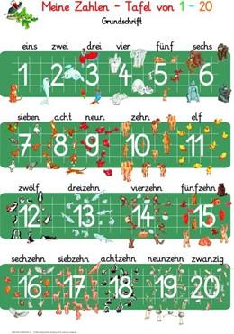 Abbildung von Meine Zahlen-Tafel von 1-20 - Grundschrift   2019   Lernposter, glänzend, 300g, 32...