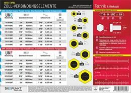 Abbildung von Info-Tafel 'Zoll-Verbindungselemente' | 1. Auflage | 2020 | beck-shop.de