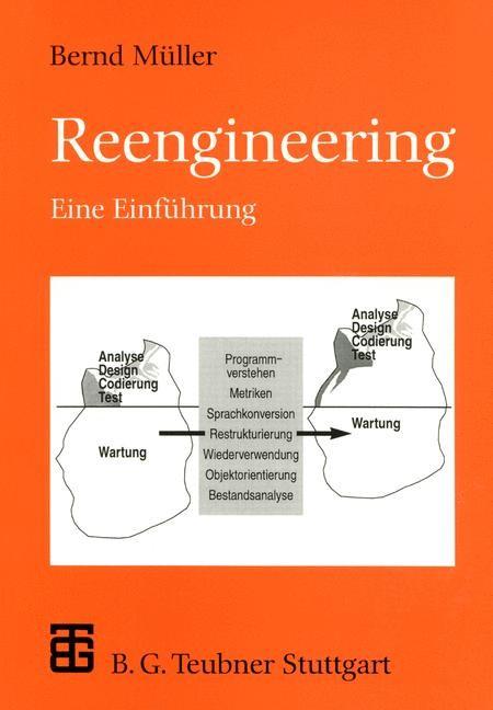 Abbildung von Müller   Reengineering   1997