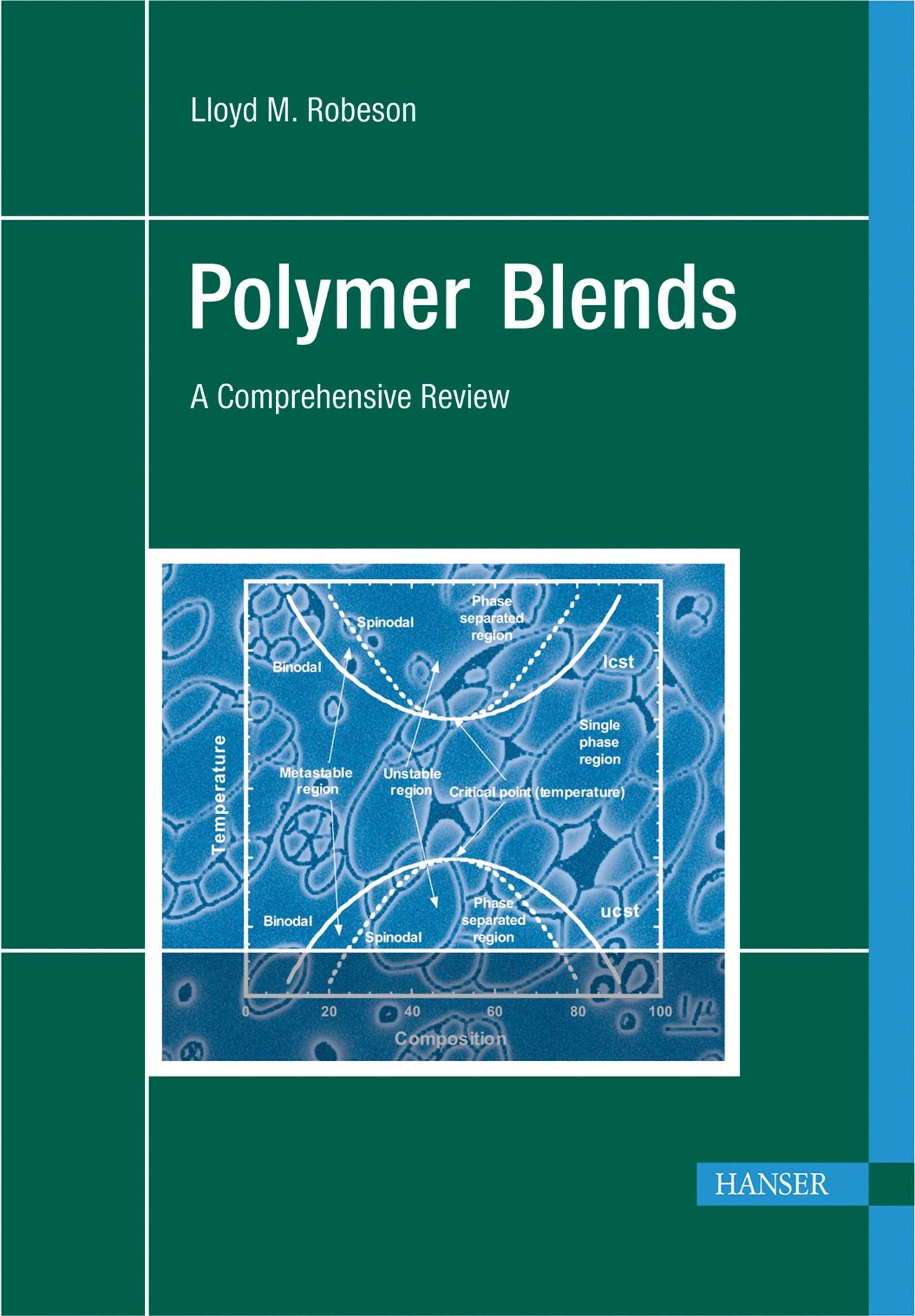 Abbildung von Robeson   Polymer Blends   2007