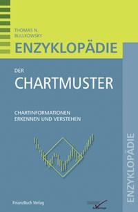 Abbildung von Bulkowski | Enzyklopädie der Chartmuster | 2006