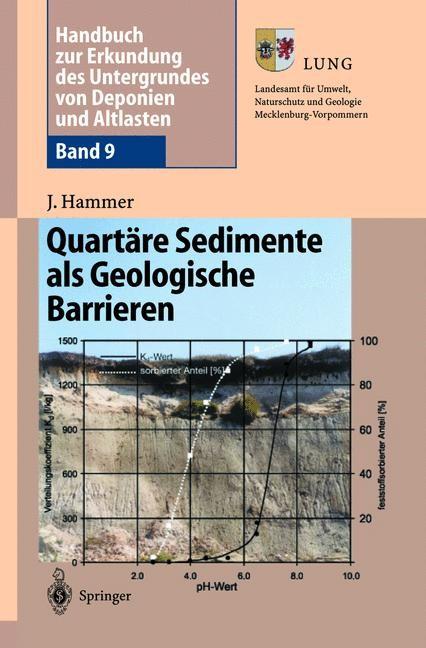 Abbildung von Hammer   Handbuch zur Erkundung des Untergrundes von Deponien und Altlasten   2002