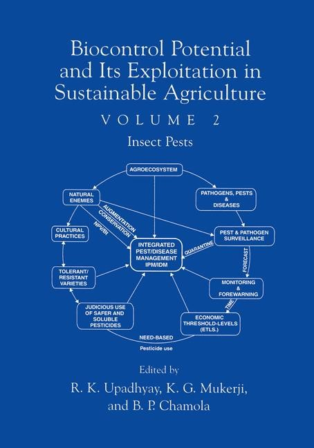 Abbildung von Upadhyay / Mukerji / Chamola | Biocontrol Potential and its Exploitation in Sustainable Agriculture | 2001